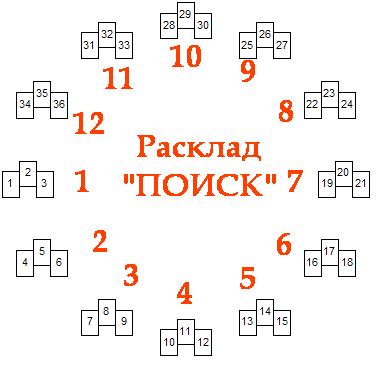 poisk_lenorman