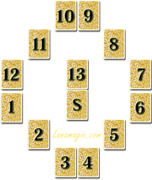 rasklad-14-kart
